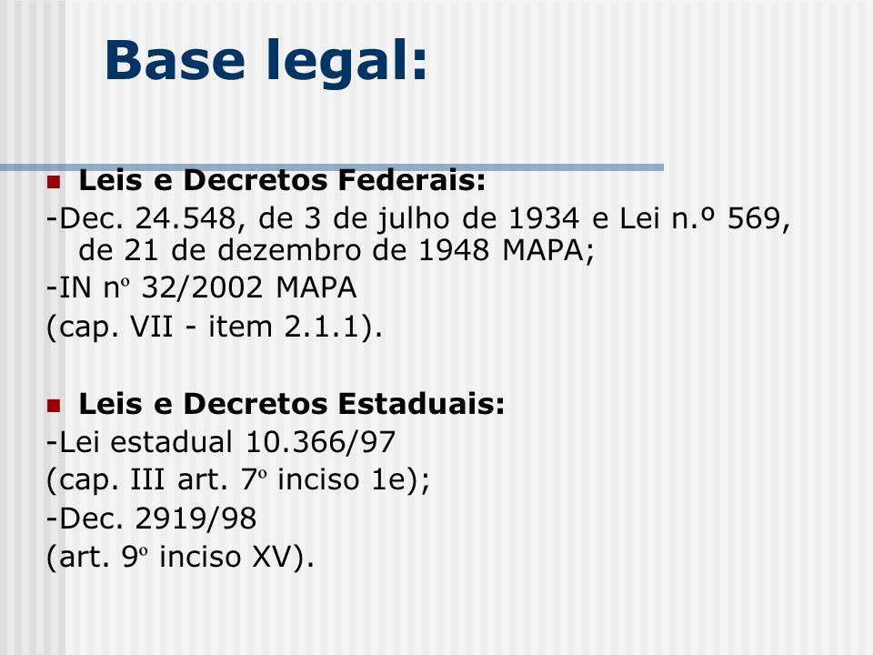 Base legal: Leis e Decretos Federais: -Dec. 24.548, de 3 de julho de 1934 e Lei n.º 569, de 21 de dezembro de 1948 MAPA; -IN n º 32/2002 MAPA (cap. VI