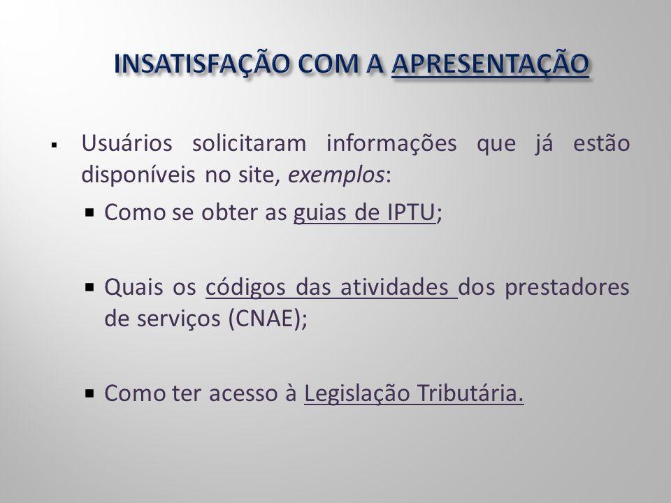 Usuários solicitaram informações que já estão disponíveis no site, exemplos: Como se obter as guias de IPTU; Quais os códigos das atividades dos prest