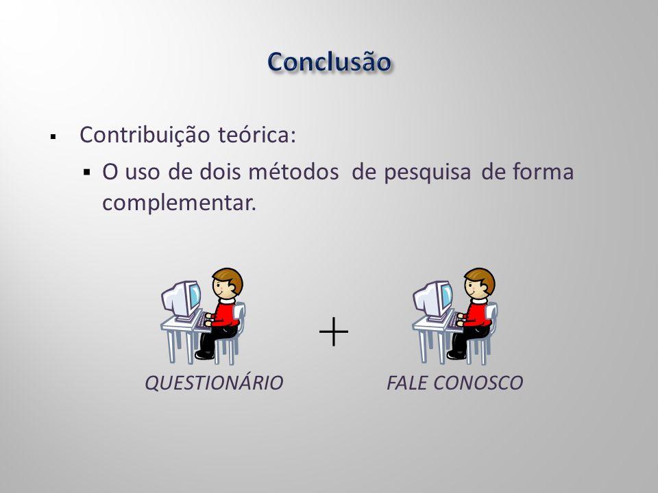 Contribuição teórica: O uso de dois métodos de pesquisa de forma complementar. QUESTIONÁRIO FALE CONOSCO +