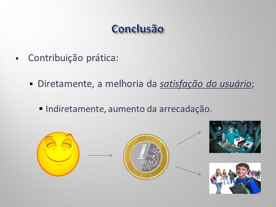 Contribuição prática: Diretamente, a melhoria da satisfação do usuário; Indiretamente, aumento da arrecadação.