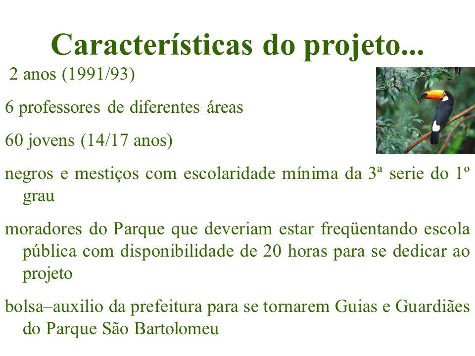 Características do projeto... 2 anos (1991/93) 6 professores de diferentes áreas 60 jovens (14/17 anos) negros e mestiços com escolaridade mínima da 3