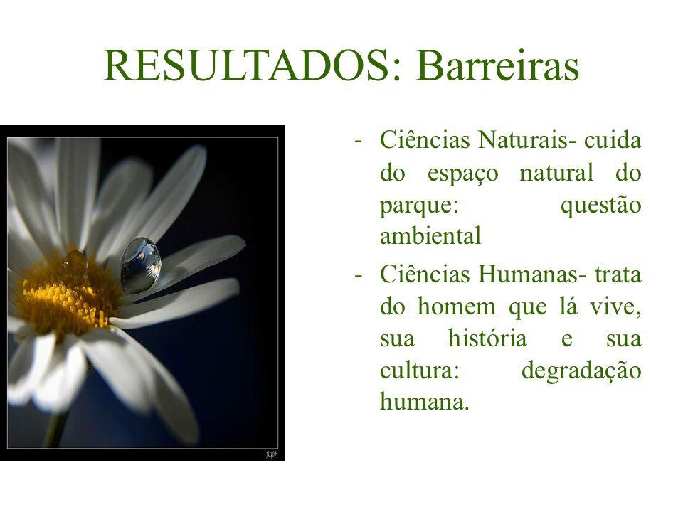 RESULTADOS: Barreiras - Ciências Naturais- cuida do espaço natural do parque: questão ambiental -Ciências Humanas- trata do homem que lá vive, sua his