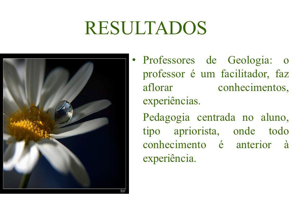 RESULTADOS Professores de Geologia: o professor é um facilitador, faz aflorar conhecimentos, experiências. Pedagogia centrada no aluno, tipo apriorist