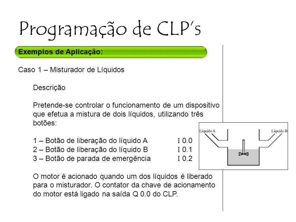 Programação de CLPs Exemplos de Aplicação: Caso 1 – Misturador de Líquidos Descrição Pretende-se controlar o funcionamento de um dispositivo que efetua a mistura de dois líquidos, utilizando três botões: 1 – Botão de liberação do líquido A I 0.0 2 – Botão de liberação do líquido B I 0.1 3 – Botão de parada de emergência I 0.2 O motor é acionado quando um dos líquidos é liberado para o misturador.