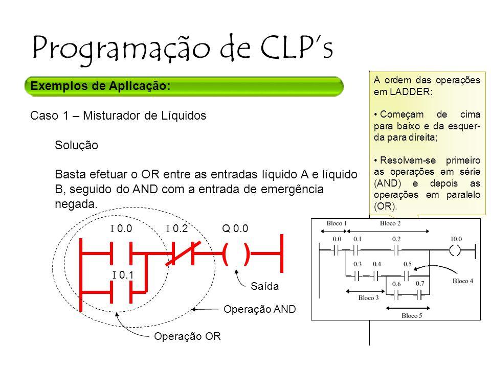 Programação de CLPs Exemplos de Aplicação: Caso 1 – Misturador de Líquidos Solução Basta efetuar o OR entre as entradas líquido A e líquido B, seguido do AND com a entrada de emergência negada.