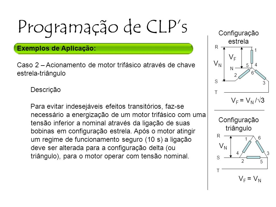 Programação de CLPs Exemplos de Aplicação: Caso 2 – Acionamento de motor trifásico através de chave estrela-triângulo Descrição Para evitar indesejáve