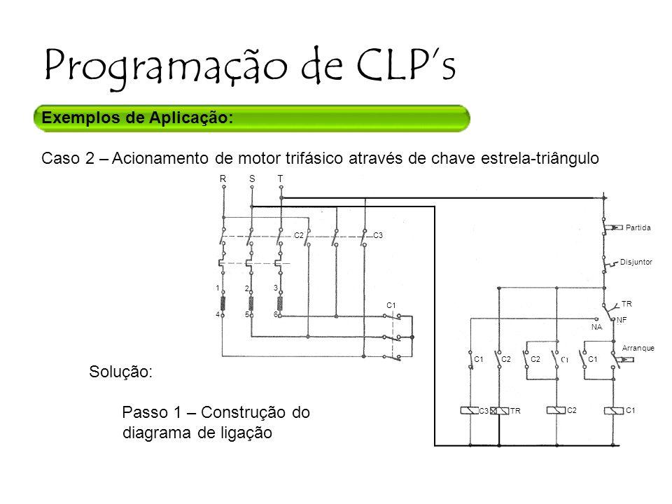 Programação de CLPs Exemplos de Aplicação: Caso 2 – Acionamento de motor trifásico através de chave estrela-triângulo Solução: Passo 1 – Construção do diagrama de ligação RST C2C3 C1 1 2 3 4 5 6 NA Partida NF Arranque C1 C2 C3 TR C2 TR Disjuntor