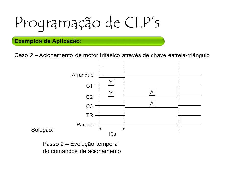Programação de CLPs Solução: Passo 2 – Evolução temporal do comandos de acionamento Exemplos de Aplicação: Caso 2 – Acionamento de motor trifásico através de chave estrela-triângulo C2 C1 Arranque C3 TR Parada 10s Y Y Δ Δ