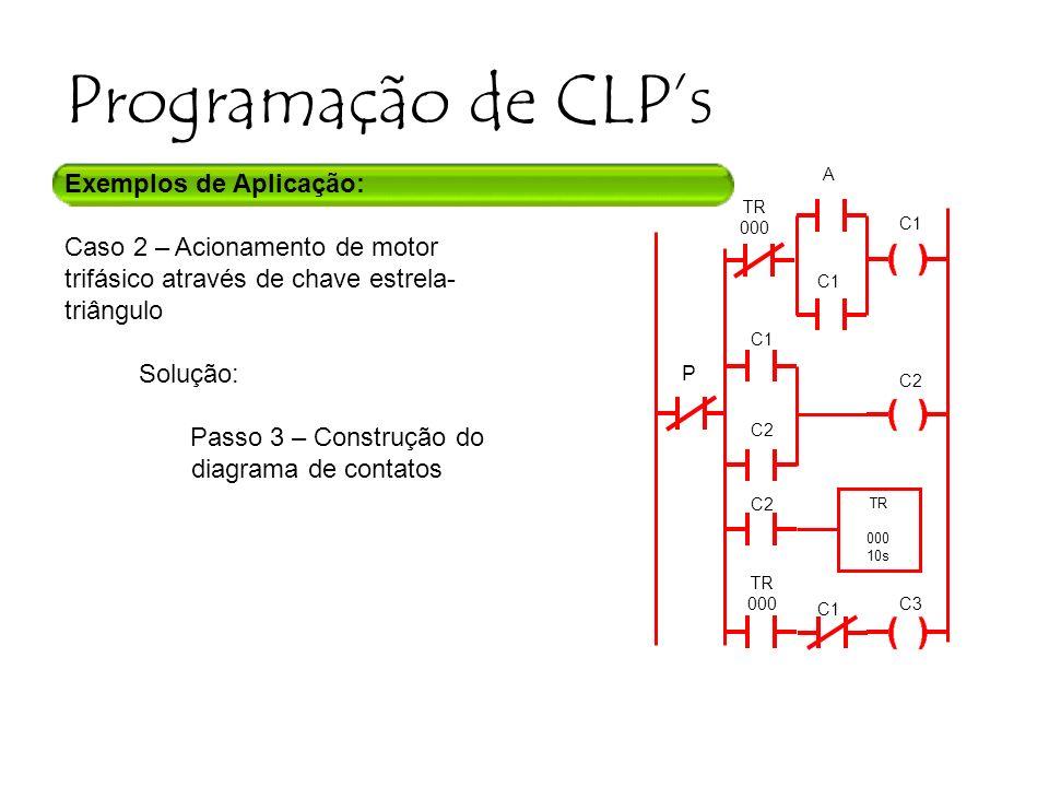 Programação de CLPs Solução: Passo 3 – Construção do diagrama de contatos Exemplos de Aplicação: Caso 2 – Acionamento de motor trifásico através de chave estrela- triângulo TR 000 10s P TR 000 A C1 C2 TR 000 C1 C3