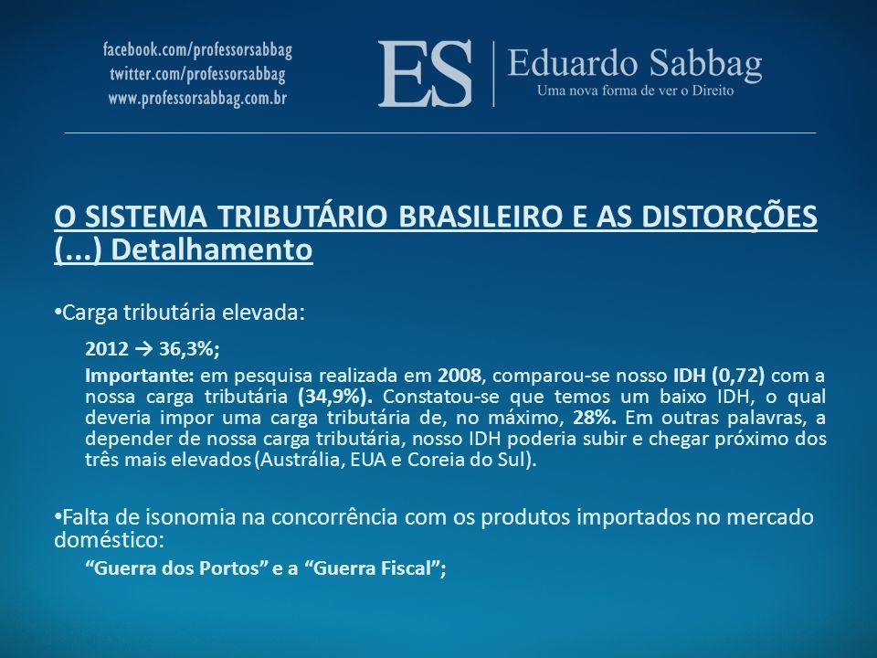 O SISTEMA TRIBUTÁRIO BRASILEIRO E AS DISTORÇÕES (...) Detalhamento Carga tributária elevada: 2012 36,3%; Importante: em pesquisa realizada em 2008, co