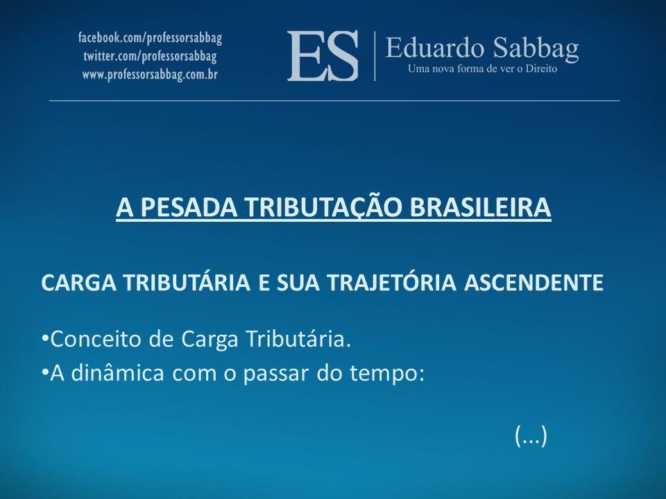A PESADA TRIBUTAÇÃO BRASILEIRA – Década de 50 16,1% (...) – Década de 80 25% (...) – 2007 34,4% – 2008 34,9% – 2009 34,3% – 2010 32,4% – 2011 35,1% (1.492 bilhões de reais) – 2012 36,3% (1.597 bilhões de reais) (crescimento de 7% contra 6,3% do PIB)