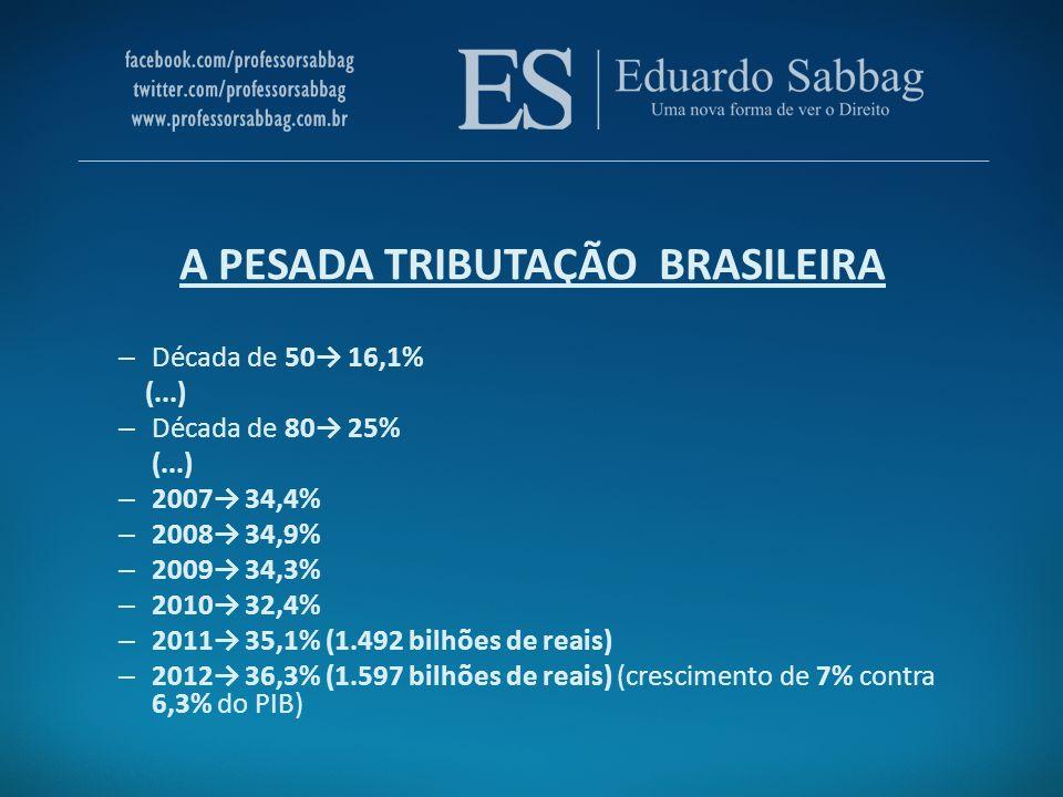 A PESADA TRIBUTAÇÃO BRASILEIRA – Década de 50 16,1% (...) – Década de 80 25% (...) – 2007 34,4% – 2008 34,9% – 2009 34,3% – 2010 32,4% – 2011 35,1% (1
