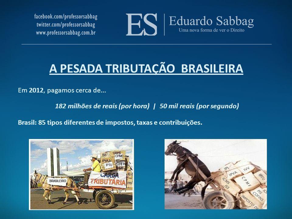 A PESADA TRIBUTAÇÃO BRASILEIRA Em 2012, pagamos cerca de... 182 milhões de reais (por hora) | 50 mil reais (por segundo) Brasil: 85 tipos diferentes d