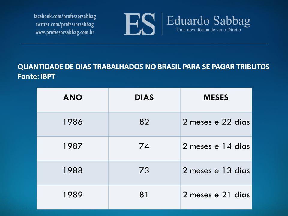 O SISTEMA TRIBUTÁRIO BRASILEIRO E AS DISTORÇÕES (...) Detalhamento Complexidade tributária e a burocracia: De 1988 até 2013 (janeiro): 290.932 normas tributárias (federais, estaduais e municipais).