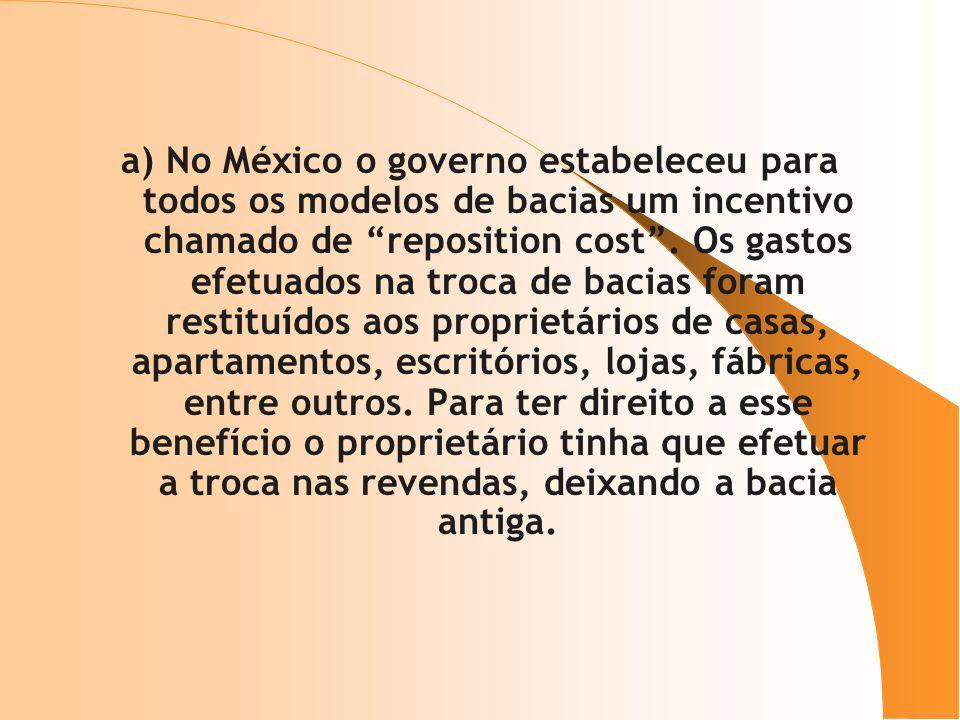 a) No México o governo estabeleceu para todos os modelos de bacias um incentivo chamado de reposition cost. Os gastos efetuados na troca de bacias for