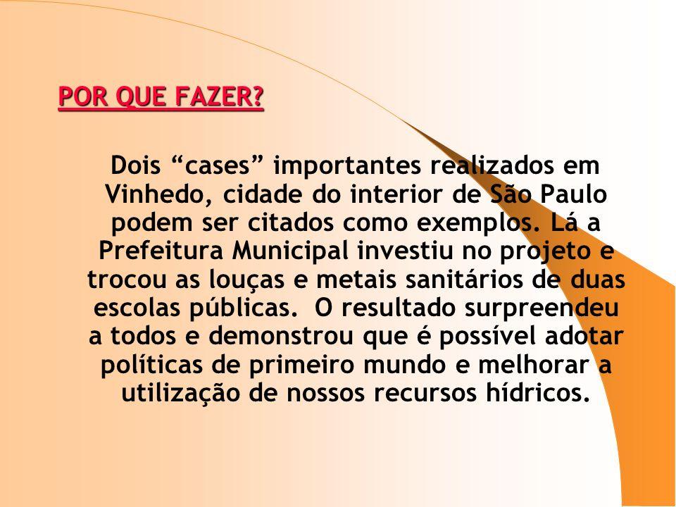 POR QUE FAZER? Dois cases importantes realizados em Vinhedo, cidade do interior de São Paulo podem ser citados como exemplos. Lá a Prefeitura Municipa