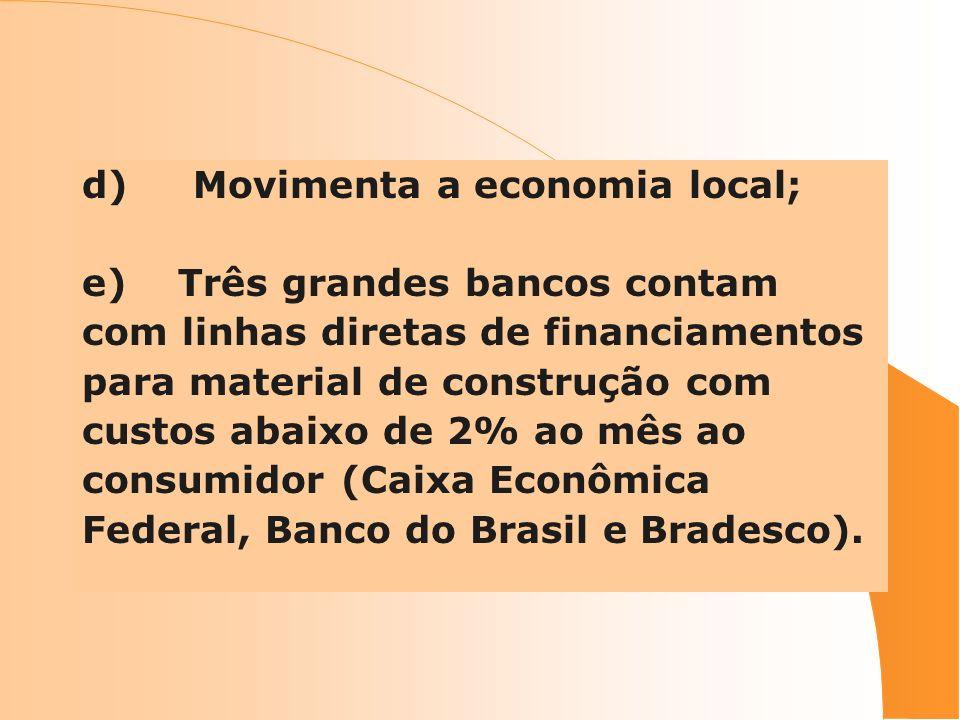 d) Movimenta a economia local; e) Três grandes bancos contam com linhas diretas de financiamentos para material de construção com custos abaixo de 2%