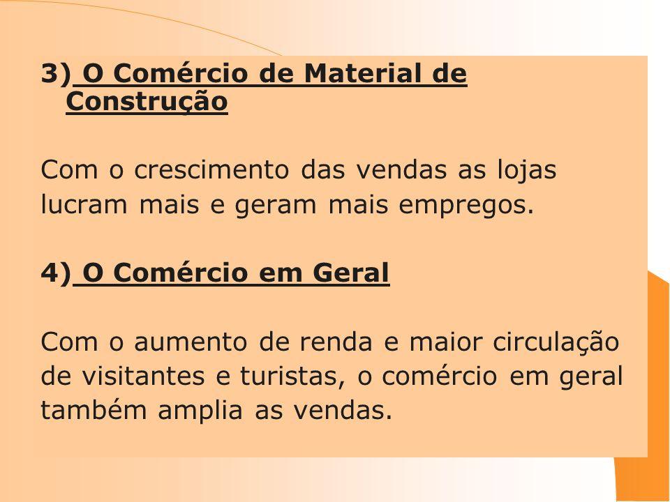 3) O Comércio de Material de Construção Com o crescimento das vendas as lojas lucram mais e geram mais empregos. 4) O Comércio em Geral Com o aumento