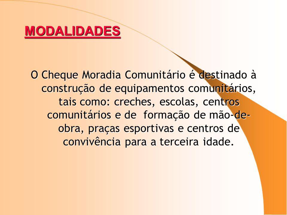 MODALIDADES O Cheque Moradia Comunitário é destinado à construção de equipamentos comunitários, tais como: creches, escolas, centros comunitários e de