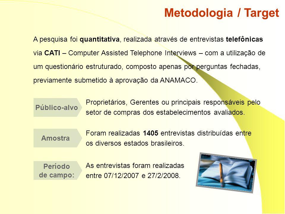 Metodologia / Target A pesquisa foi quantitativa, realizada através de entrevistas telefônicas via CATI – Computer Assisted Telephone Interviews – com a utilização de um questionário estruturado, composto apenas por perguntas fechadas, previamente submetido à aprovação da ANAMACO.