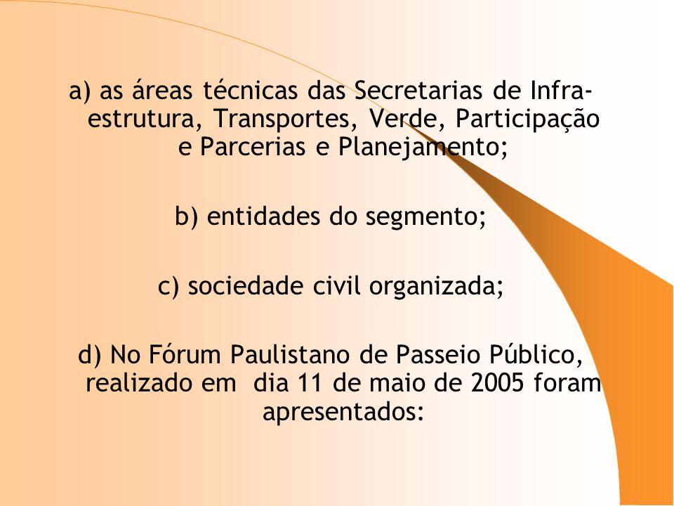 a) as áreas técnicas das Secretarias de Infra- estrutura, Transportes, Verde, Participação e Parcerias e Planejamento; b) entidades do segmento; c) so