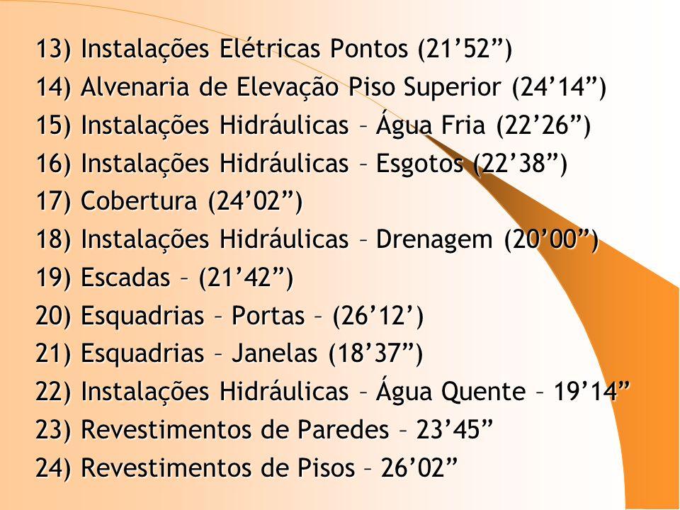 13) Instalações Elétricas Pontos (2152) 14) Alvenaria de Elevação Piso Superior (2414) 15) Instalações Hidráulicas – Água Fria (2226) 16) Instalações Hidráulicas – Esgotos (2238) 17) Cobertura (2402) 18) Instalações Hidráulicas – Drenagem (2000) 19) Escadas – (2142) 20) Esquadrias – Portas – (2612) 21) Esquadrias – Janelas (1837) 22) Instalações Hidráulicas – Água Quente – 1914 23) Revestimentos de Paredes – 2345 24) Revestimentos de Pisos – 2602