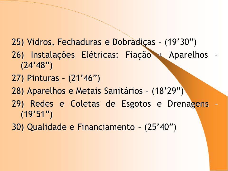 25) Vidros, Fechaduras e Dobradiças – (1930) 26) Instalações Elétricas: Fiação + Aparelhos – (2448) 27) Pinturas – (2146) 28) Aparelhos e Metais Sanitários – (1829) 29) Redes e Coletas de Esgotos e Drenagens – (1951) 30) Qualidade e Financiamento – (2540)