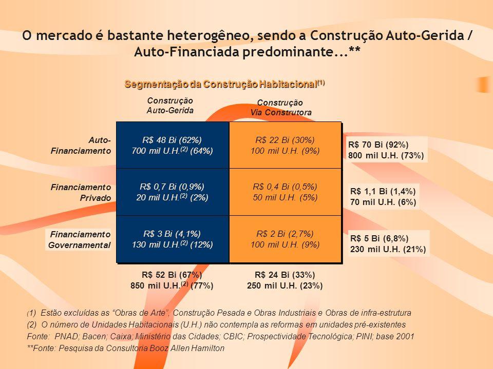 Base: (2009) Total da amostra (1416) (2008) Total da amostra (1412) (2007) Total da amostra (1405) P25.