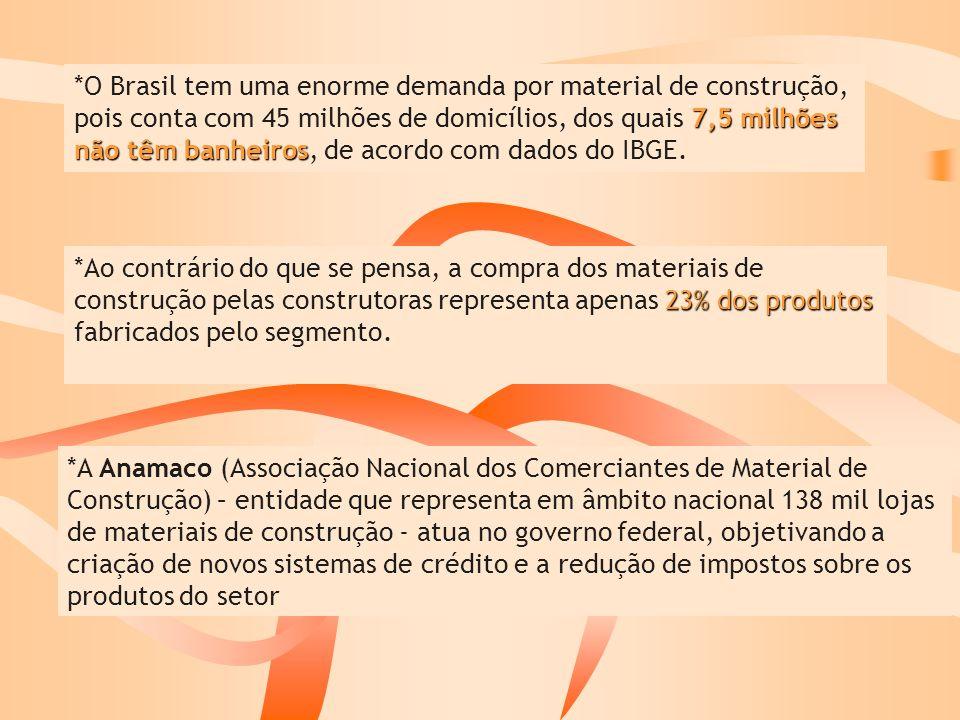 *O Brasil tem uma enorme demanda por material de construção, 7,5 milhões pois conta com 45 milhões de domicílios, dos quais 7,5 milhões não têm banhei