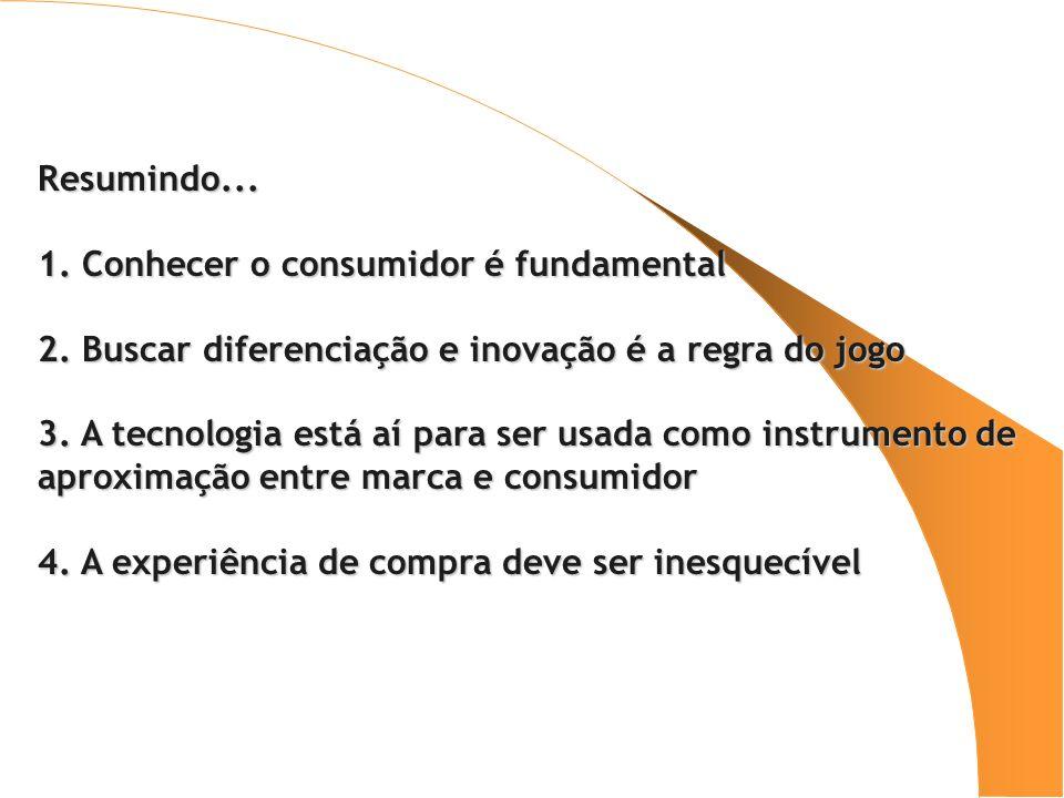 Resumindo... 1. Conhecer o consumidor é fundamental 2. Buscar diferenciação e inovação é a regra do jogo 3. A tecnologia está aí para ser usada como i