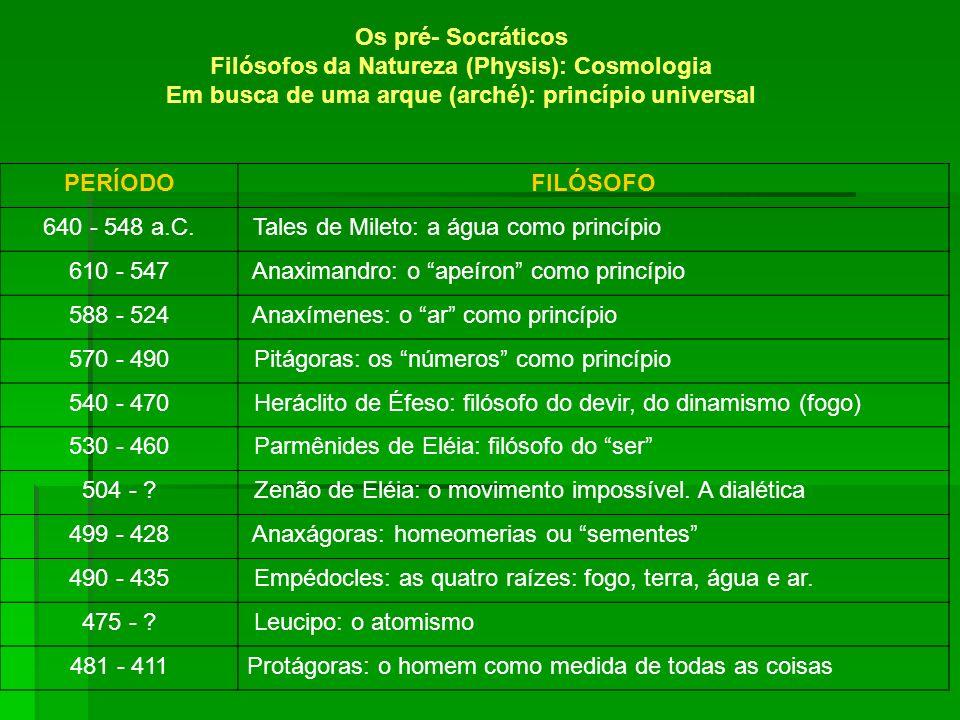 Os pré- Socráticos Filósofos da Natureza (Physis): Cosmologia Em busca de uma arque (arché): princípio universal PERÍODOFILÓSOFO 640 - 548 a.C. Tales
