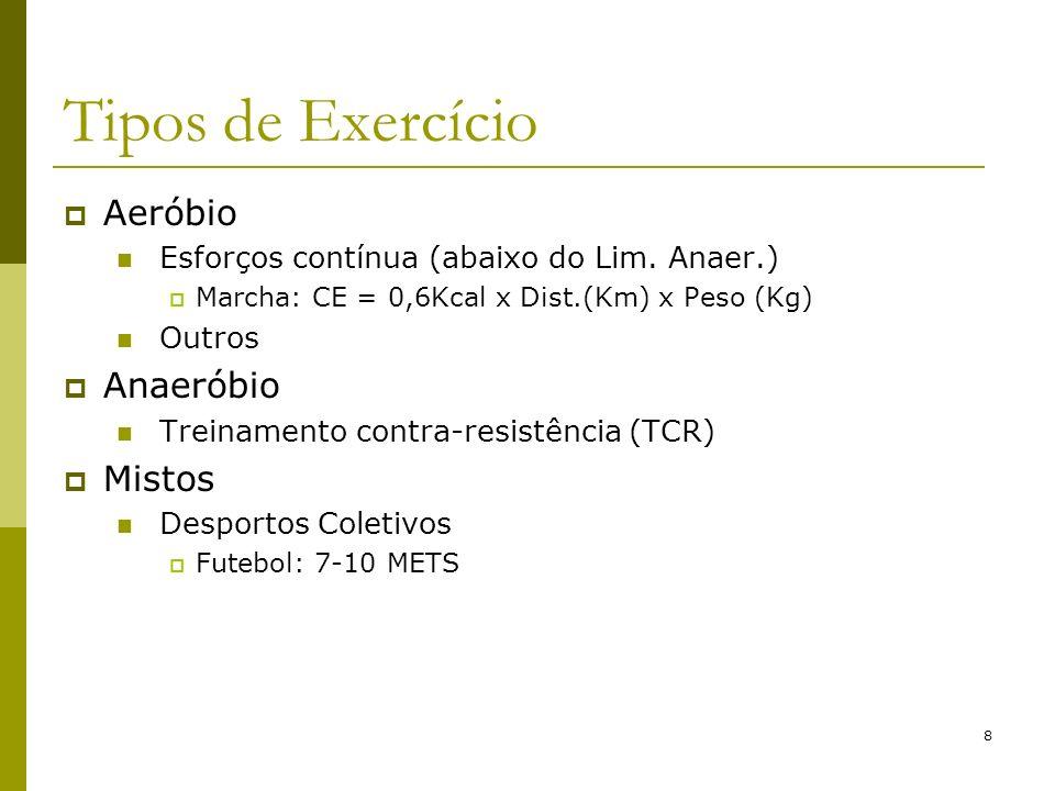 8 Tipos de Exercício Aeróbio Esforços contínua (abaixo do Lim. Anaer.) Marcha: CE = 0,6Kcal x Dist.(Km) x Peso (Kg) Outros Anaeróbio Treinamento contr