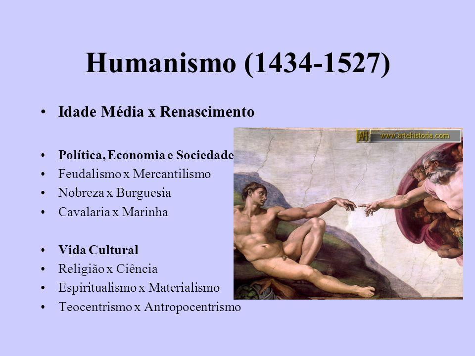 Humanismo (1434-1527) Idade Média x Renascimento Política, Economia e Sociedade Feudalismo x Mercantilismo Nobreza x Burguesia Cavalaria x Marinha Vid