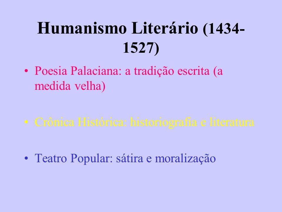 Humanismo Literário (1434- 1527) Poesia Palaciana: a tradição escrita (a medida velha) Crônica Histórica: historiografia e literatura Teatro Popular: