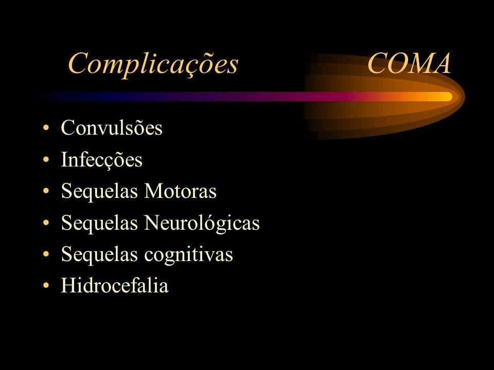 Complicações COMA Convulsões Infecções Sequelas Motoras Sequelas Neurológicas Sequelas cognitivas Hidrocefalia