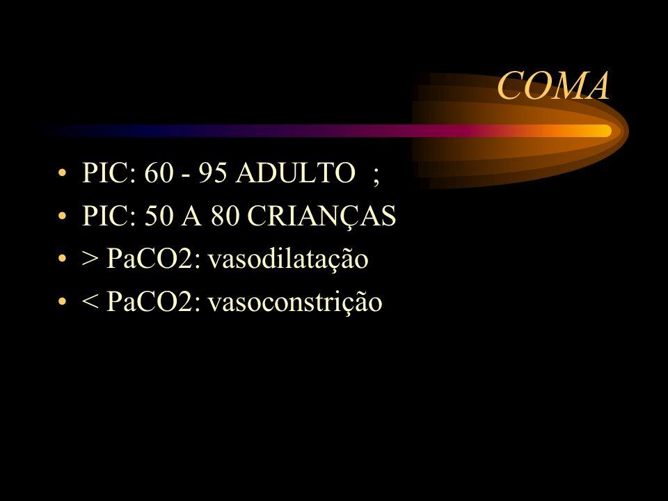 COMA PIC: 60 - 95 ADULTO ; PIC: 50 A 80 CRIANÇAS > PaCO2: vasodilatação < PaCO2: vasoconstrição
