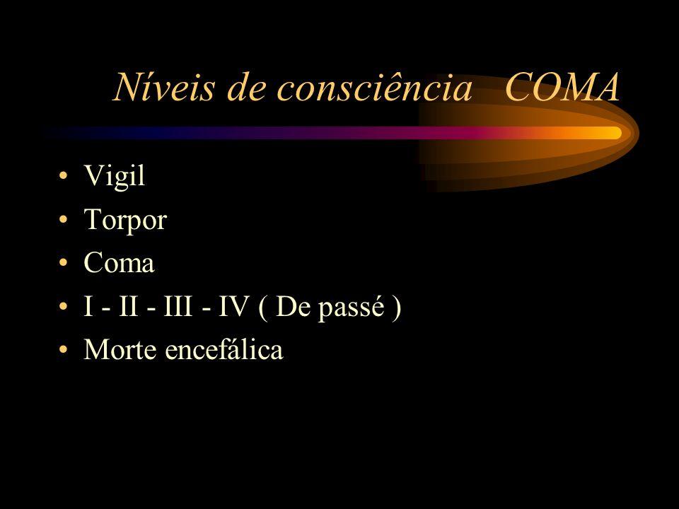 Níveis de consciência COMA Vigil Torpor Coma I - II - III - IV ( De passé ) Morte encefálica