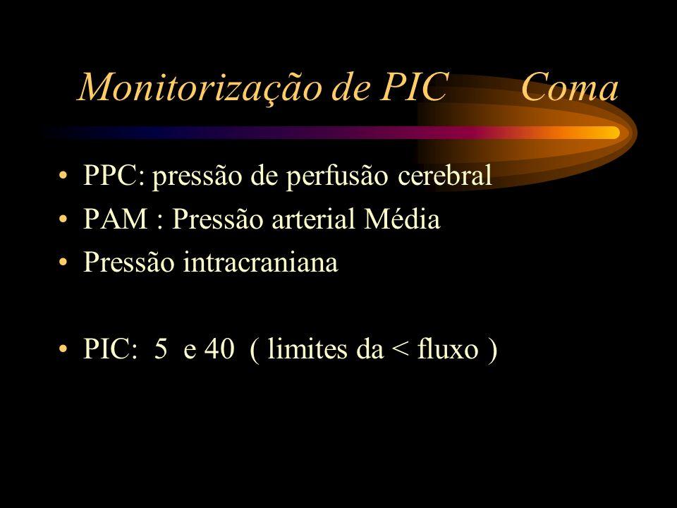 Monitorização de PIC Coma PPC: pressão de perfusão cerebral PAM : Pressão arterial Média Pressão intracraniana PIC: 5 e 40 ( limites da < fluxo )