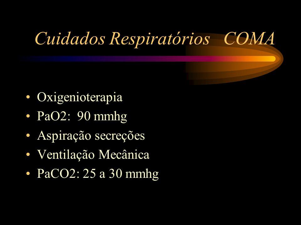 Cuidados Respiratórios COMA Oxigenioterapia PaO2: 90 mmhg Aspiração secreções Ventilação Mecânica PaCO2: 25 a 30 mmhg
