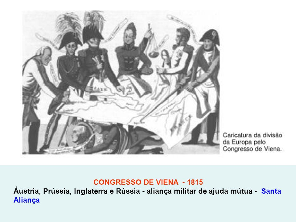 CONGRESSO DE VIENA - 1815 Áustria, Prússia, Inglaterra e Rússia - aliança militar de ajuda mútua - Santa Aliança