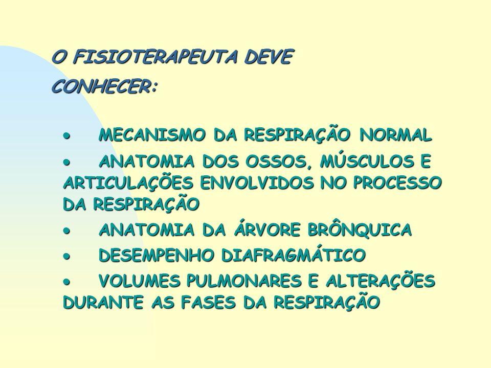 O FISIOTERAPEUTA DEVE CONHECER: MECANISMO DA RESPIRAÇÃO NORMAL MECANISMO DA RESPIRAÇÃO NORMAL ANATOMIA DOS OSSOS, MÚSCULOS E ARTICULAÇÕES ENVOLVIDOS N