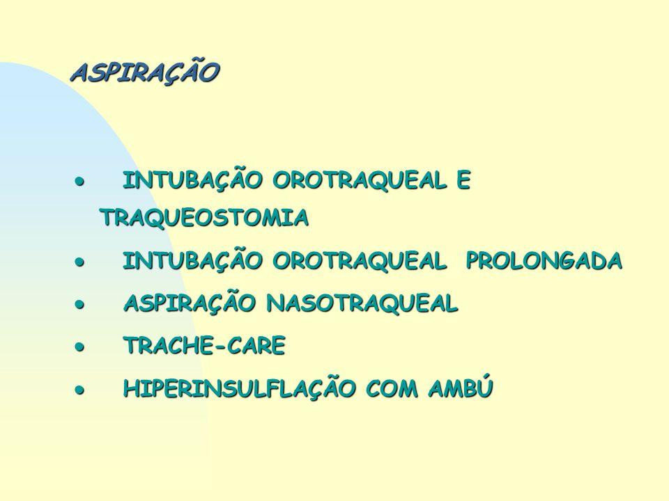 ASPIRAÇÃO INTUBAÇÃO OROTRAQUEAL E TRAQUEOSTOMIA INTUBAÇÃO OROTRAQUEAL E TRAQUEOSTOMIA INTUBAÇÃO OROTRAQUEAL PROLONGADA INTUBAÇÃO OROTRAQUEAL PROLONGAD