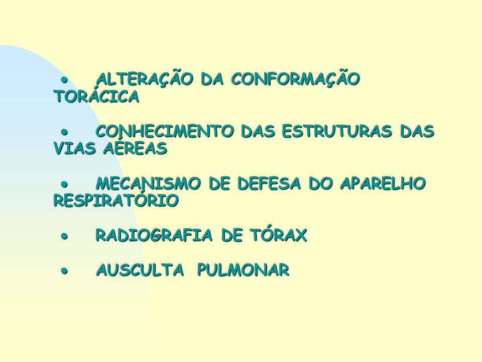 ALTERAÇÃO DA CONFORMAÇÃO TORÁCICA CONHECIMENTO DAS ESTRUTURAS DAS VIAS AÉREAS MECANISMO DE DEFESA DO APARELHO RESPIRATÓRIO RADIOGRAFIA DE TÓRAX AUSCUL