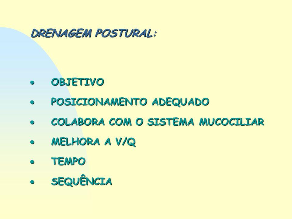 DRENAGEM POSTURAL : OBJETIVO OBJETIVO POSICIONAMENTO ADEQUADO POSICIONAMENTO ADEQUADO COLABORA COM O SISTEMA MUCOCILIAR COLABORA COM O SISTEMA MUCOCIL