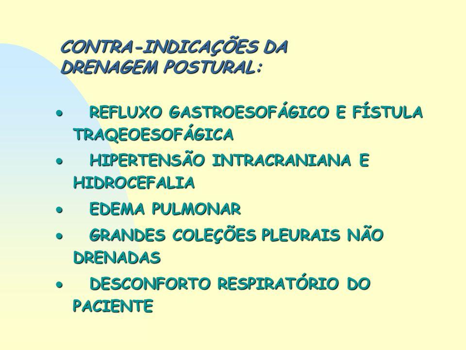 CONTRA-INDICAÇÕES DA DRENAGEM POSTURAL: REFLUXO GASTROESOFÁGICO E FÍSTULA TRAQEOESOFÁGICA REFLUXO GASTROESOFÁGICO E FÍSTULA TRAQEOESOFÁGICA HIPERTENSÃ