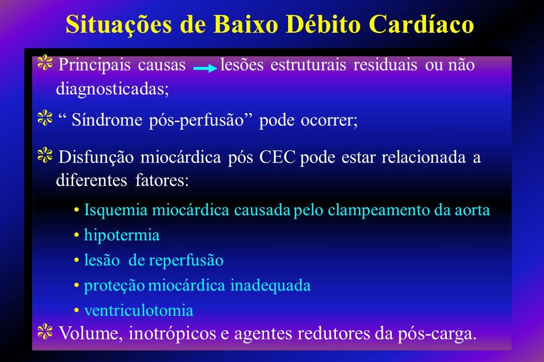 c Principais causas lesões estruturais residuais ou não diagnosticadas; c Síndrome pós-perfusão pode ocorrer; c Disfunção miocárdica pós CEC pode esta