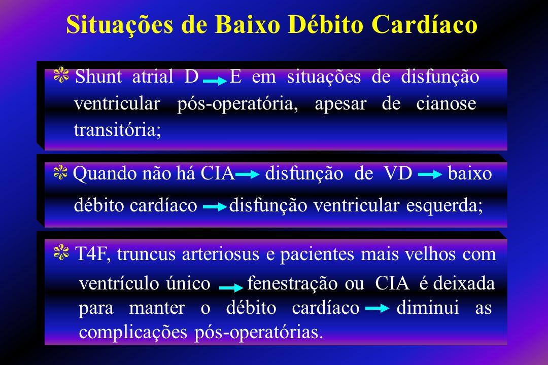 c Shunt atrial D E em situações de disfunção ventricular pós-operatória, apesar de cianose transitória; c Quando não há CIA disfunção de VD baixo débi
