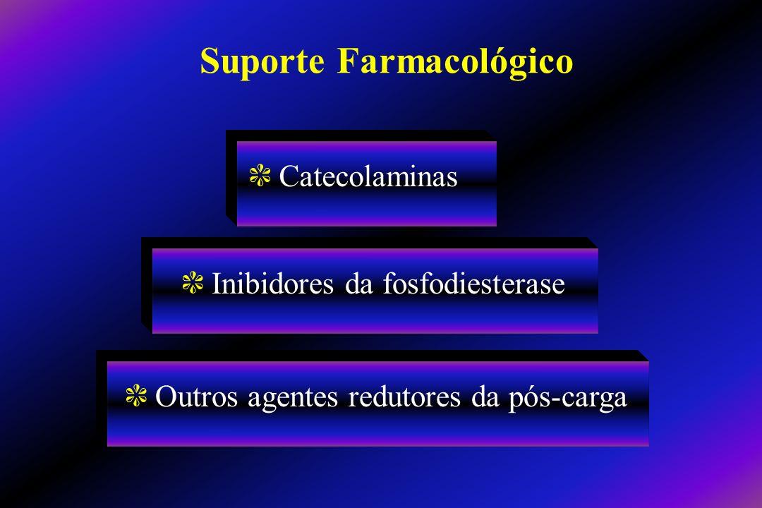 c Catecolaminas Suporte Farmacológico c Inibidores da fosfodiesterase c Outros agentes redutores da pós-carga