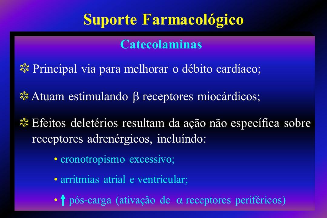 c Principal via para melhorar o débito cardíaco; c Atuam estimulando receptores miocárdicos; c Efeitos deletérios resultam da ação não específica sobr