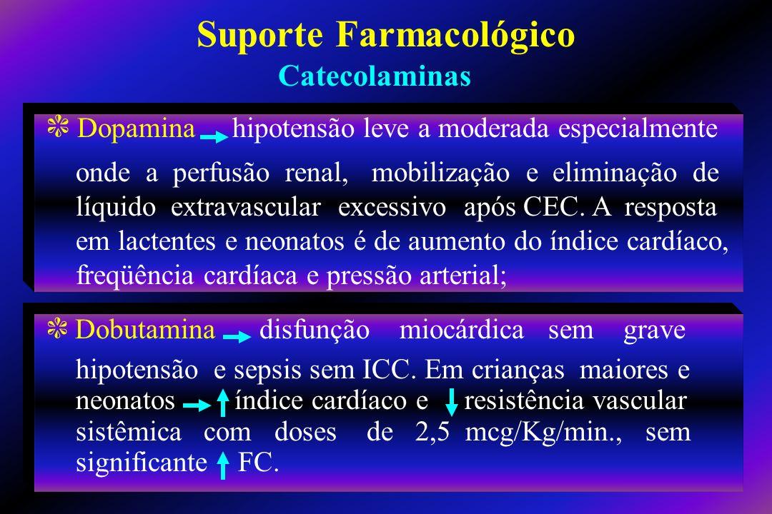 c Dopamina hipotensão leve a moderada especialmente onde a perfusão renal, mobilização e eliminação de líquido extravascular excessivo após CEC. A res